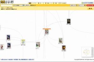 「水木しげる」の作家マップ